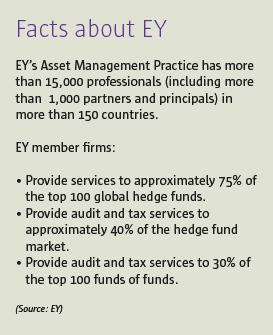 EY Delivering Global Service · The Hedge Fund Journal